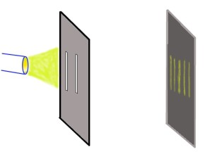 Double-Slit Experiment: Spooky Actions at a Distance